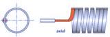 axial coil.jpg