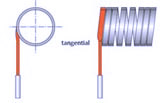 tangencial coil.jpg